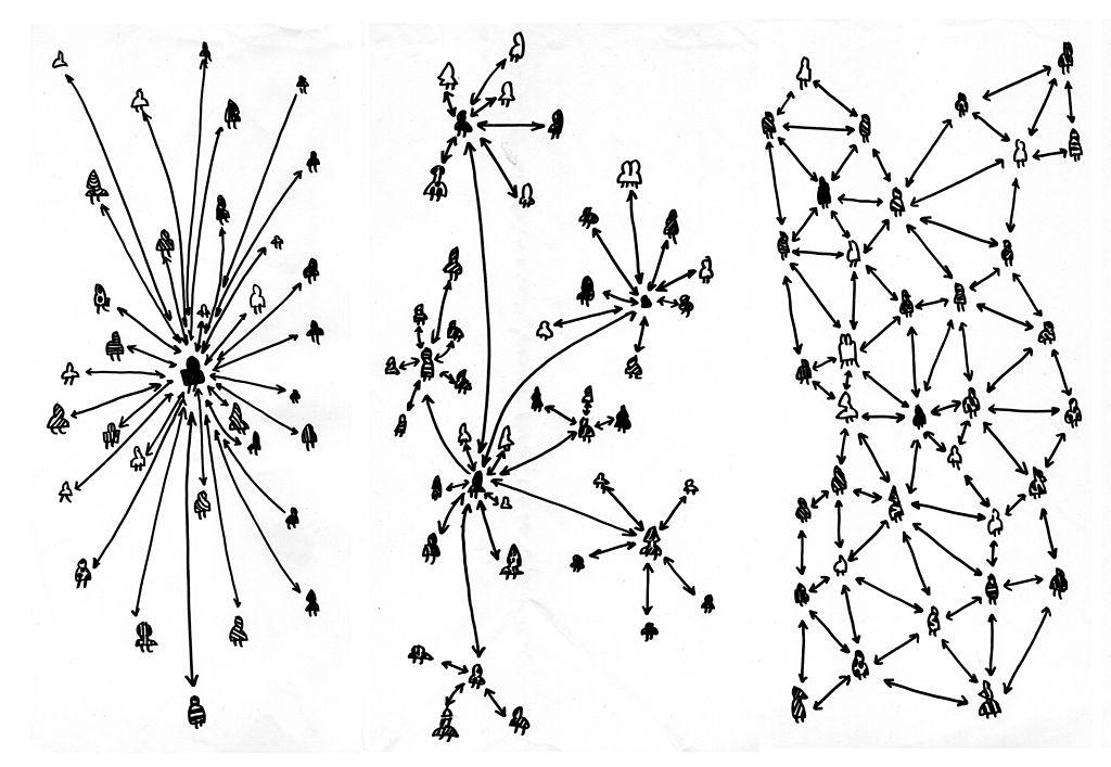 Le peer to peer : nouvelle formation sociale, nouveau modèle civilisationnel