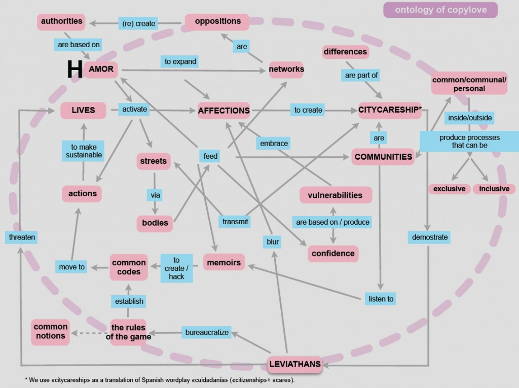 copylove-map