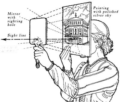 Filippo Brunelleschi (1377-1315 Avril, 1446) était un ingénieur italien et un personnage clé dans le domaine de l'architecture. Il est célèbre pour son expérience dite de « la tavoletta » illustrant pour la première fois autour de 1413 la géométrie de la Perspective Optique.